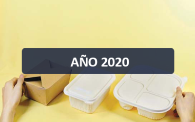 Fusiones y adquisiciones (M&A) packaging – Año 2020